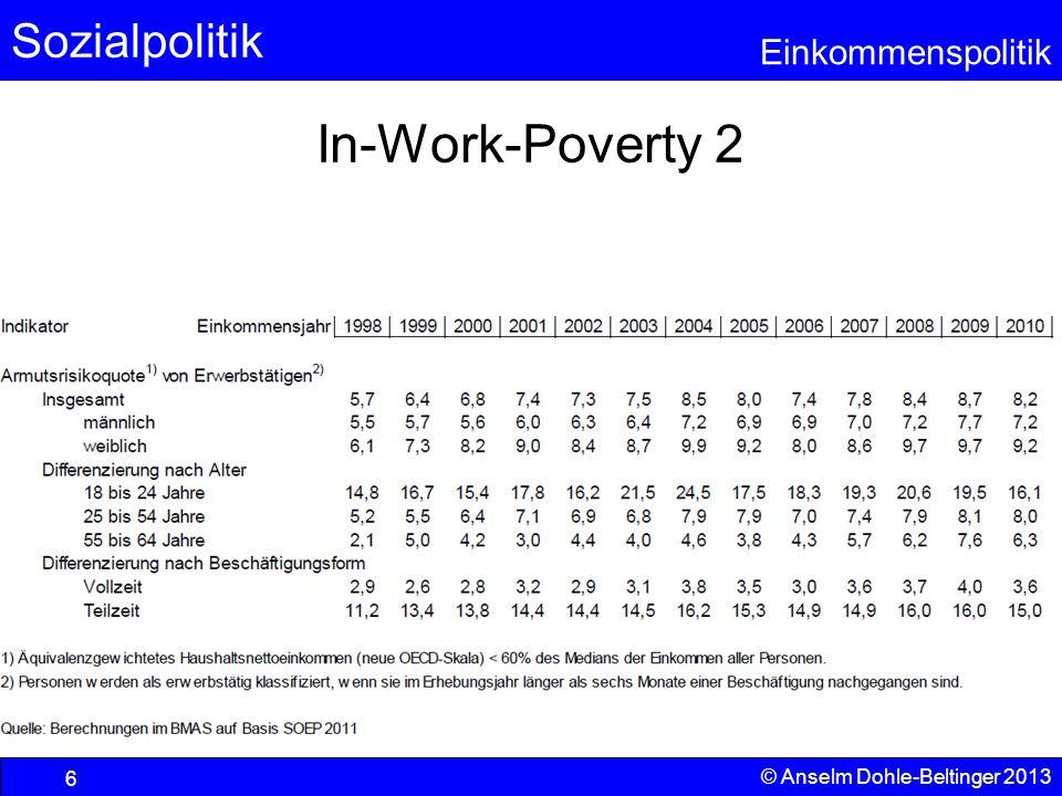 Sozialpolitik Einkommenspolitik In-Work-Poverty 2 © Anselm Dohle-Beltinger 2013 6