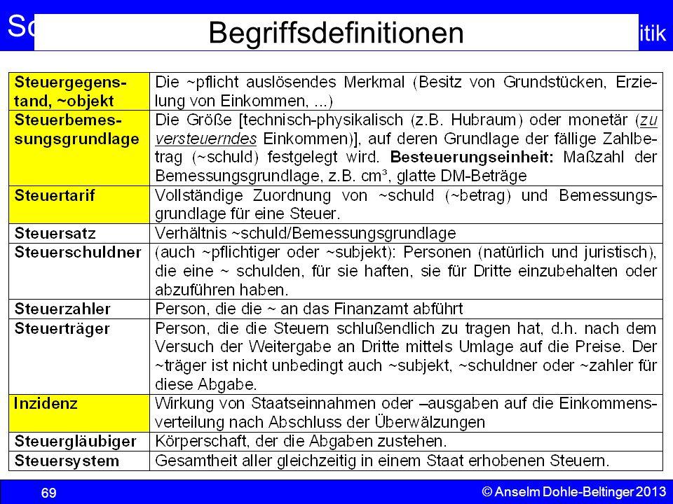 Sozialpolitik Einkommenspolitik © Anselm Dohle-Beltinger 2013 69 Begriffsdefinitionen