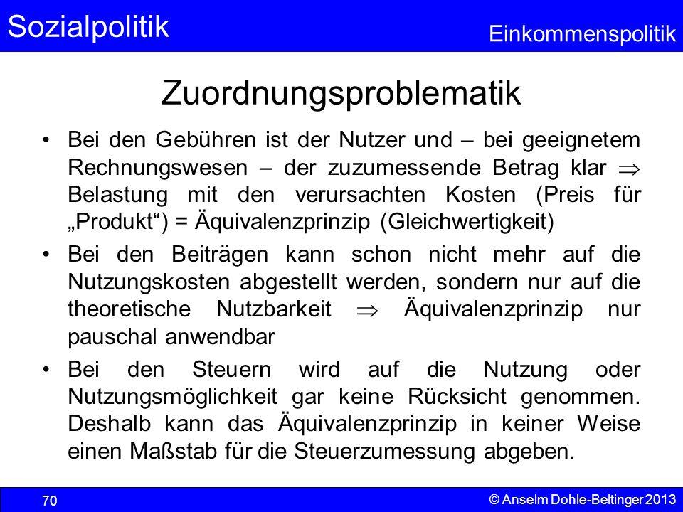 Sozialpolitik Einkommenspolitik © Anselm Dohle-Beltinger 2013 70 Zuordnungsproblematik Bei den Gebühren ist der Nutzer und – bei geeignetem Rechnungsw