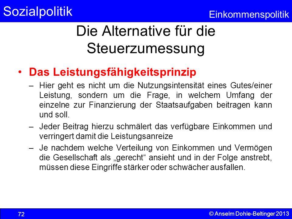 Sozialpolitik Einkommenspolitik © Anselm Dohle-Beltinger 2013 72 Die Alternative für die Steuerzumessung Das Leistungsfähigkeitsprinzip –Hier geht es
