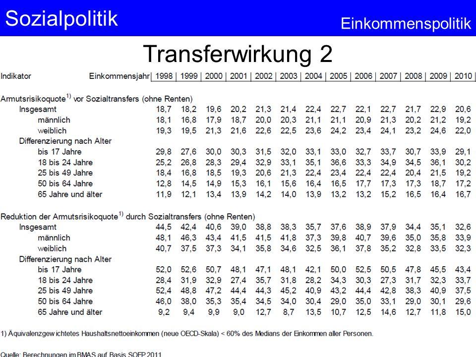 Sozialpolitik Einkommenspolitik Transferwirkung 2 © Anselm Dohle-Beltinger 2013 8