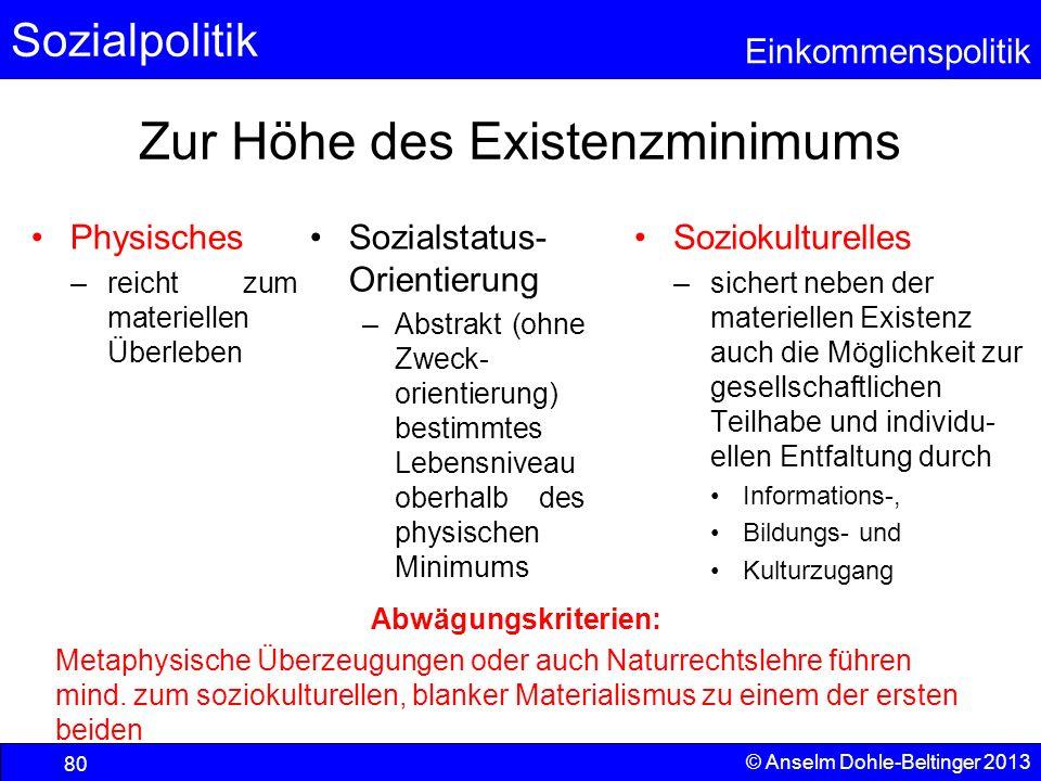 Sozialpolitik Einkommenspolitik © Anselm Dohle-Beltinger 2013 80 Zur Höhe des Existenzminimums Physisches –reicht zum materiellen Überleben Soziokultu