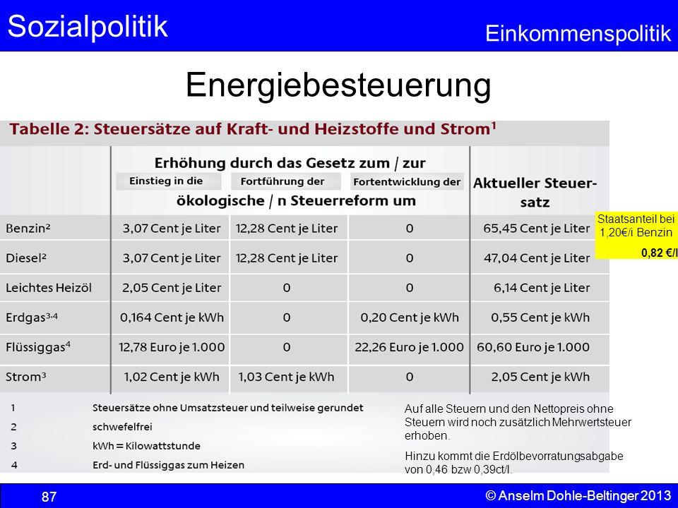 Sozialpolitik Einkommenspolitik © Anselm Dohle-Beltinger 2013 87 Energiebesteuerung Auf alle Steuern und den Nettopreis ohne Steuern wird noch zusätzl