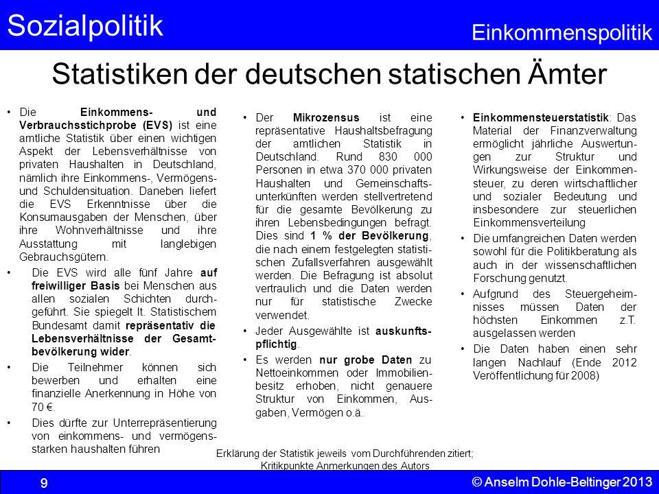 Sozialpolitik Einkommenspolitik © Anselm Dohle-Beltinger 2013 50 Verteilungsmaße Quantilsdarstellung: wie viel Prozent des Gesamteinkommens entfallen auf x% der Bevölkerung.