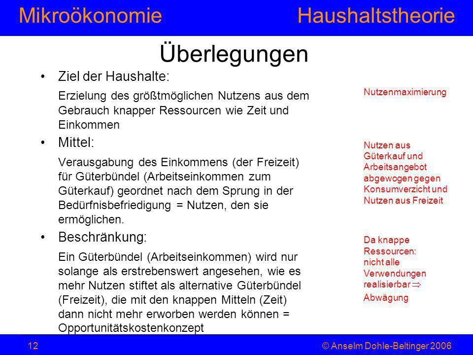 MikroökonomieHaushaltstheorie © Anselm Dohle-Beltinger 200612 Überlegungen Ziel der Haushalte: Erzielung des größtmöglichen Nutzens aus dem Gebrauch k