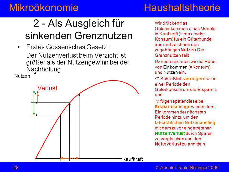 MikroökonomieHaushaltstheorie © Anselm Dohle-Beltinger 200628 2 - Als Ausgleich für sinkenden Grenznutzen Erstes Gossensches Gesetz : Der Nutzenverlus