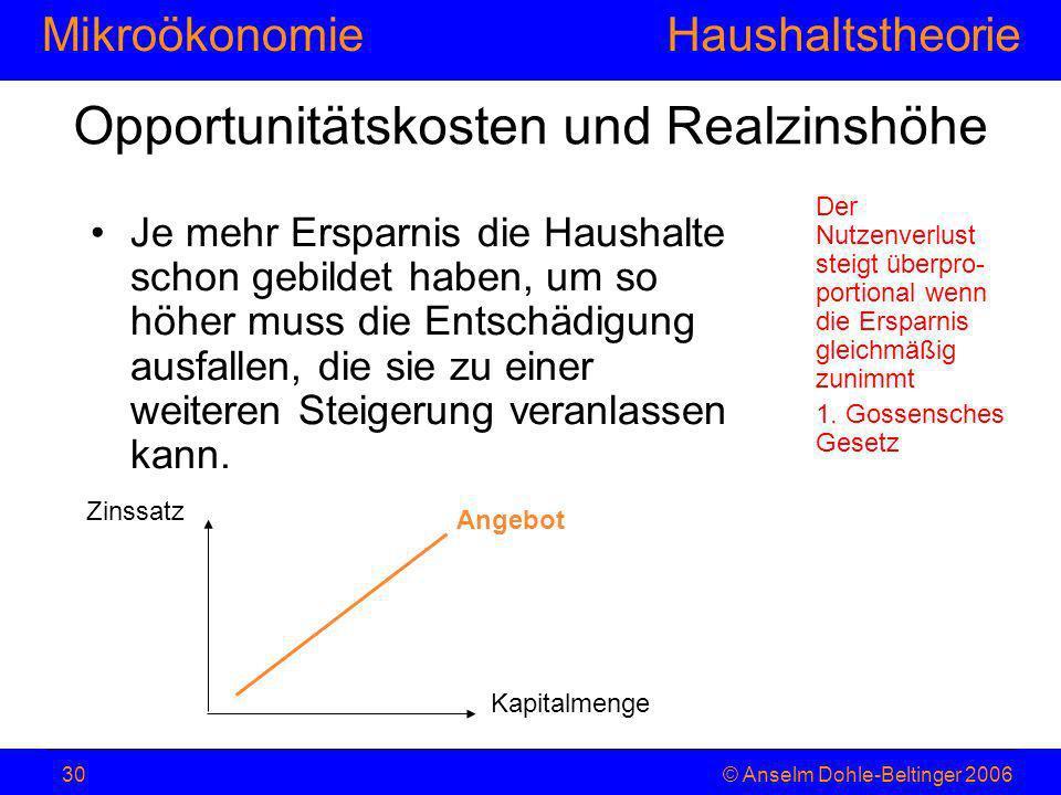 MikroökonomieHaushaltstheorie © Anselm Dohle-Beltinger 200630 Opportunitätskosten und Realzinshöhe Je mehr Ersparnis die Haushalte schon gebildet habe