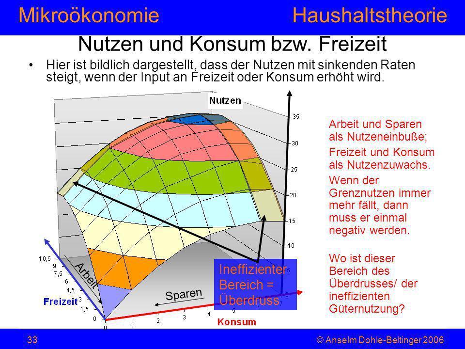 MikroökonomieHaushaltstheorie © Anselm Dohle-Beltinger 200633 Nutzen und Konsum bzw. Freizeit Arbeit und Sparen als Nutzeneinbuße; Freizeit und Konsum