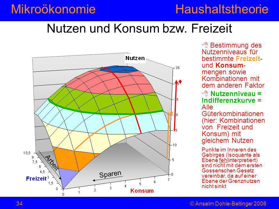 MikroökonomieHaushaltstheorie © Anselm Dohle-Beltinger 200634 Nutzen und Konsum bzw. Freizeit Bestimmung des Nutzenniveaus für bestimmte Freizeit- und