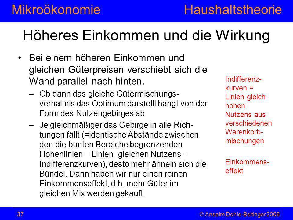MikroökonomieHaushaltstheorie © Anselm Dohle-Beltinger 200637 Höheres Einkommen und die Wirkung Bei einem höheren Einkommen und gleichen Güterpreisen