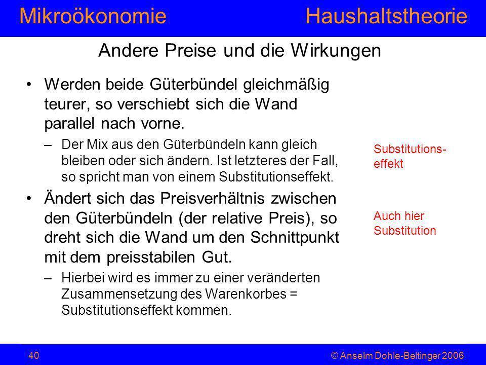 MikroökonomieHaushaltstheorie © Anselm Dohle-Beltinger 200640 Andere Preise und die Wirkungen Werden beide Güterbündel gleichmäßig teurer, so verschie