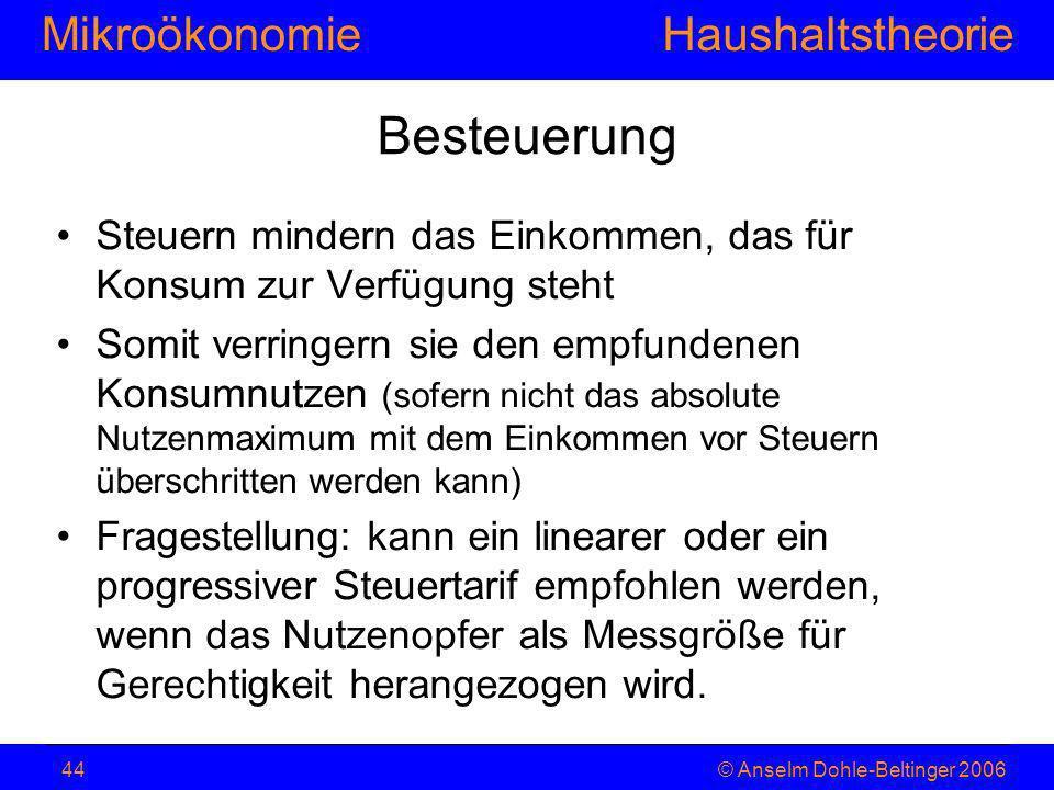 MikroökonomieHaushaltstheorie © Anselm Dohle-Beltinger 200644 Besteuerung Steuern mindern das Einkommen, das für Konsum zur Verfügung steht Somit verr