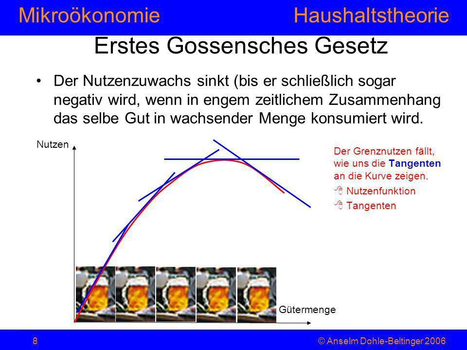 MikroökonomieHaushaltstheorie © Anselm Dohle-Beltinger 20068 Erstes Gossensches Gesetz Der Nutzenzuwachs sinkt (bis er schließlich sogar negativ wird,