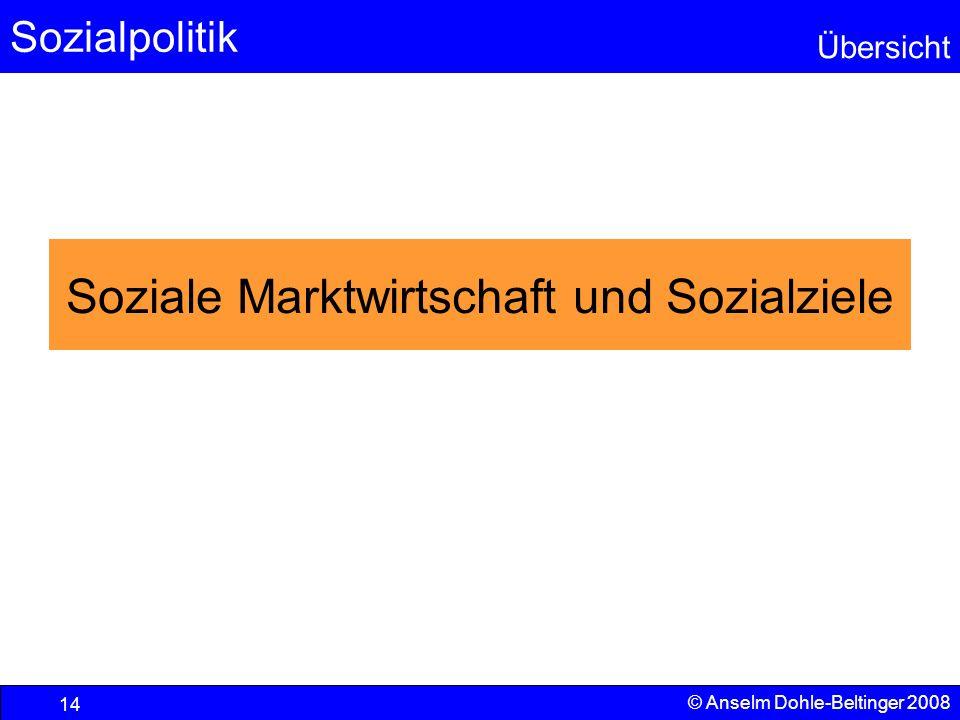 Sozialpolitik Übersicht © Anselm Dohle-Beltinger 2008 14 Soziale Marktwirtschaft und Sozialziele