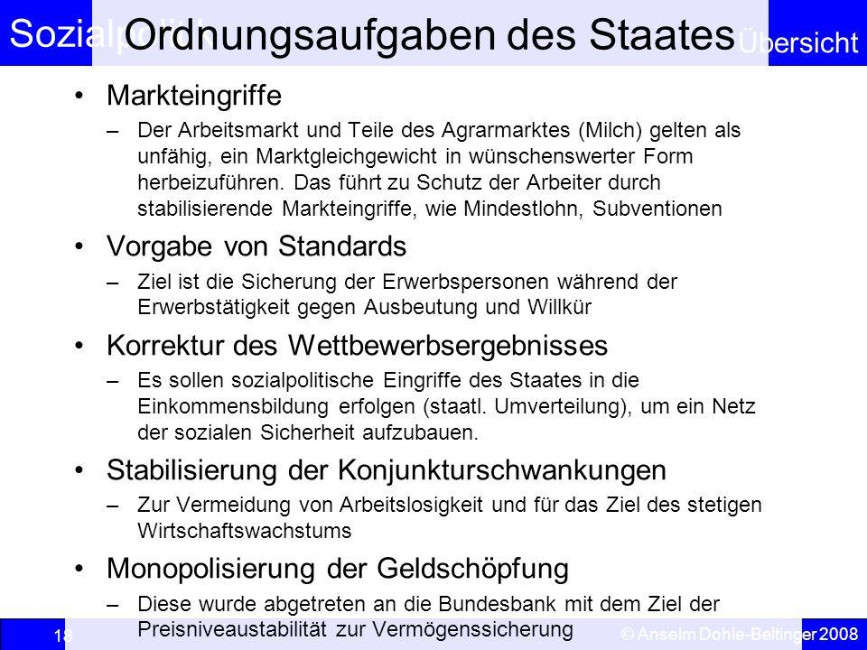 Sozialpolitik Übersicht © Anselm Dohle-Beltinger 2008 18 Ordnungsaufgaben des Staates Markteingriffe –Der Arbeitsmarkt und Teile des Agrarmarktes (Mil