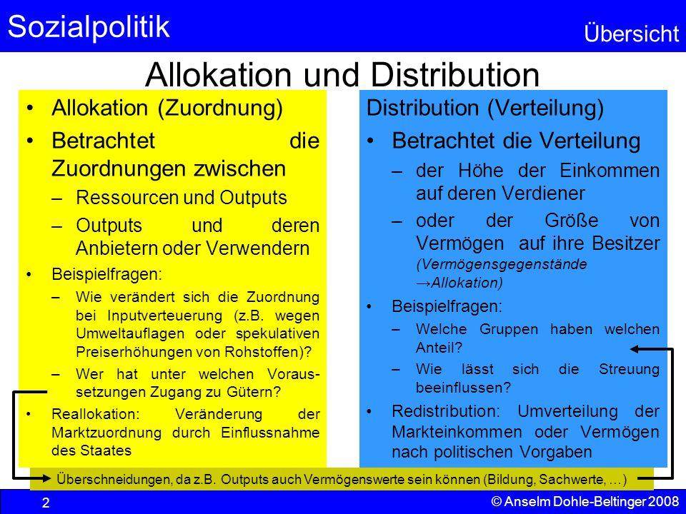 Sozialpolitik Übersicht © Anselm Dohle-Beltinger 2008 3 Sozialpolitik als Verteilungskampf Sozialpolitik hat ganz essentiell damit zu tun, dass vom Staat Ziele verfolgt werden, die der Markt nicht erfüllt.