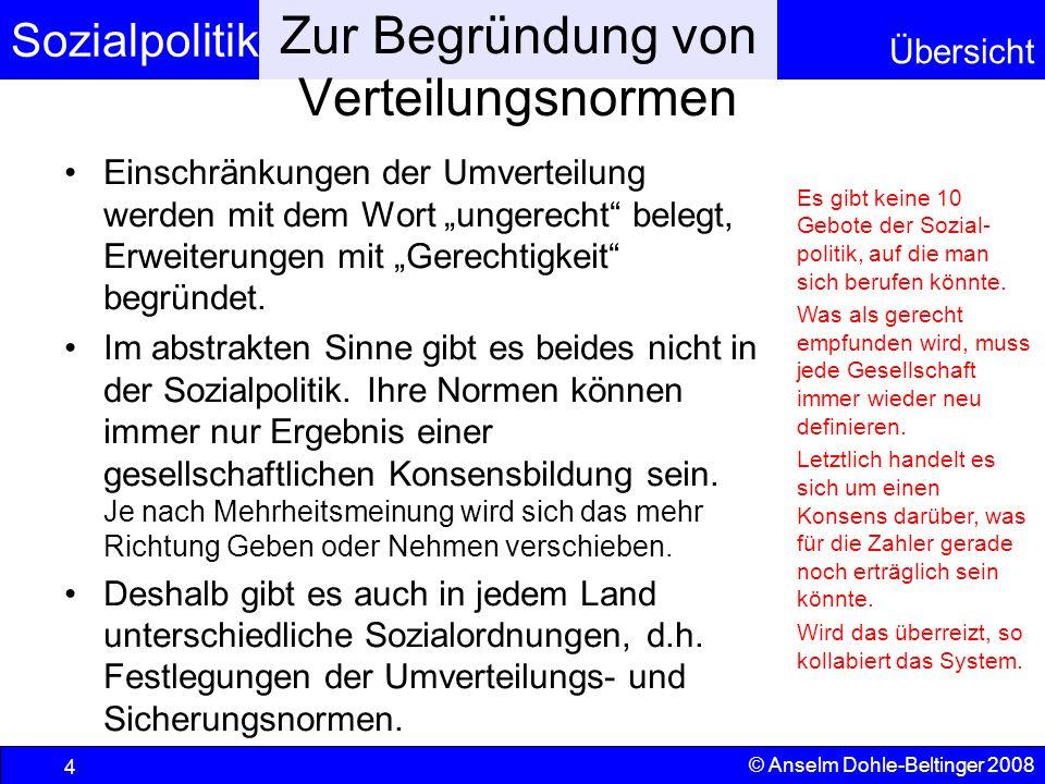 Sozialpolitik Übersicht © Anselm Dohle-Beltinger 2008 4 Zur Begründung von Verteilungsnormen Einschränkungen der Umverteilung werden mit dem Wort unge