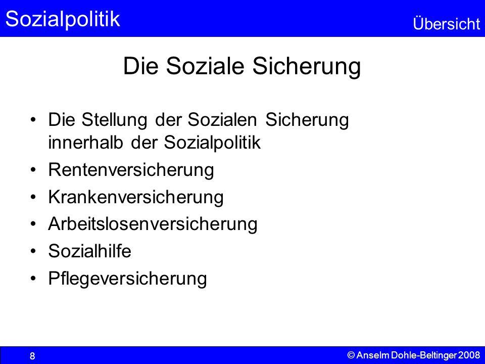 Sozialpolitik Übersicht © Anselm Dohle-Beltinger 2008 8 Die Soziale Sicherung Die Stellung der Sozialen Sicherung innerhalb der Sozialpolitik Rentenve
