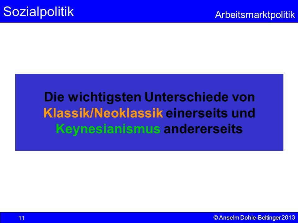 Sozialpolitik Arbeitsmarktpolitik © Anselm Dohle-Beltinger 2013 11 Die wichtigsten Unterschiede von Klassik/Neoklassik einerseits und Keynesianismus a