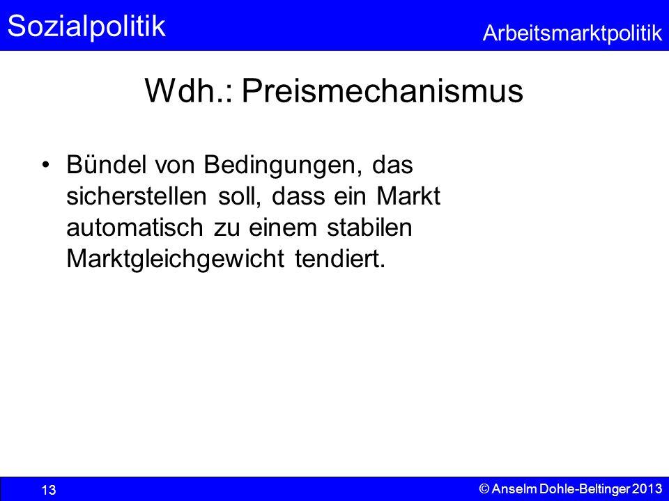 Sozialpolitik Arbeitsmarktpolitik Wdh.: Preismechanismus Bündel von Bedingungen, das sicherstellen soll, dass ein Markt automatisch zu einem stabilen