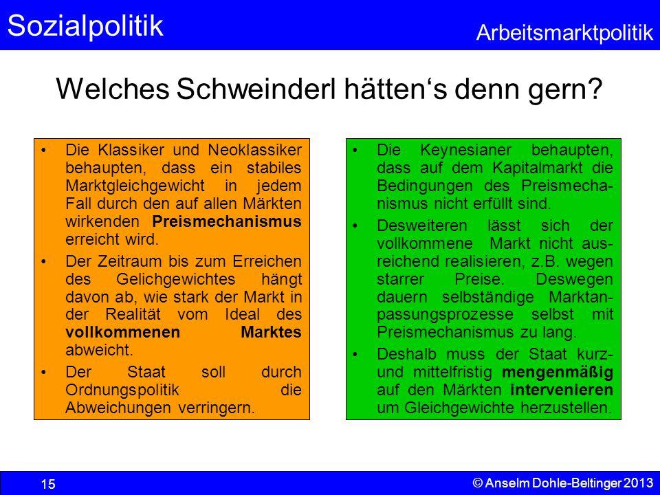 Sozialpolitik Arbeitsmarktpolitik © Anselm Dohle-Beltinger 2013 15 Welches Schweinderl hättens denn gern? Die Klassiker und Neoklassiker behaupten, da