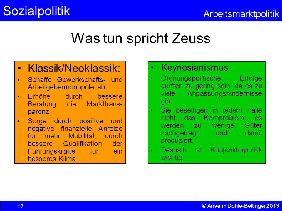 Sozialpolitik Arbeitsmarktpolitik © Anselm Dohle-Beltinger 2013 17 Was tun spricht Zeuss Klassik/Neoklassik: Schaffe Gewerkschafts- und Arbeitgebermon