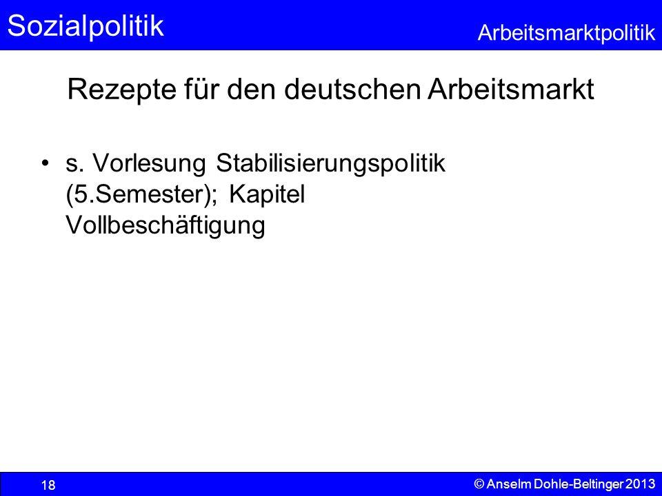 Sozialpolitik Arbeitsmarktpolitik © Anselm Dohle-Beltinger 2013 18 Rezepte für den deutschen Arbeitsmarkt s. Vorlesung Stabilisierungspolitik (5.Semes