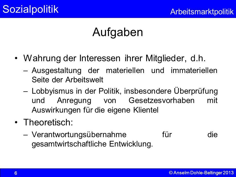 Sozialpolitik Arbeitsmarktpolitik © Anselm Dohle-Beltinger 2013 6 Aufgaben Wahrung der Interessen ihrer Mitglieder, d.h. –Ausgestaltung der materielle
