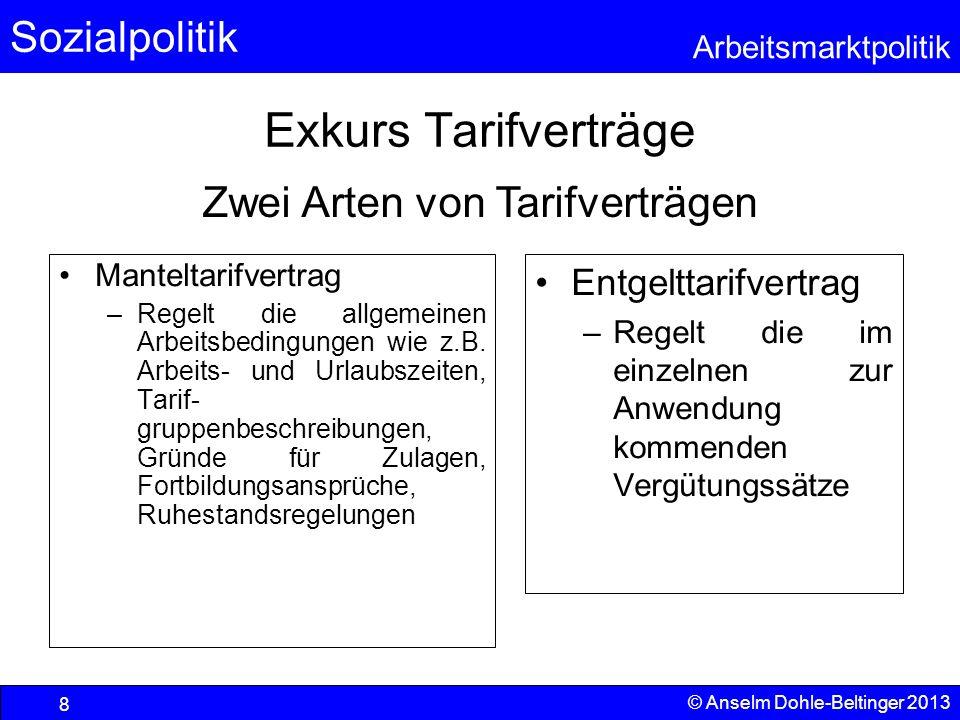 Sozialpolitik Arbeitsmarktpolitik © Anselm Dohle-Beltinger 2013 8 Exkurs Tarifverträge Manteltarifvertrag –Regelt die allgemeinen Arbeitsbedingungen w