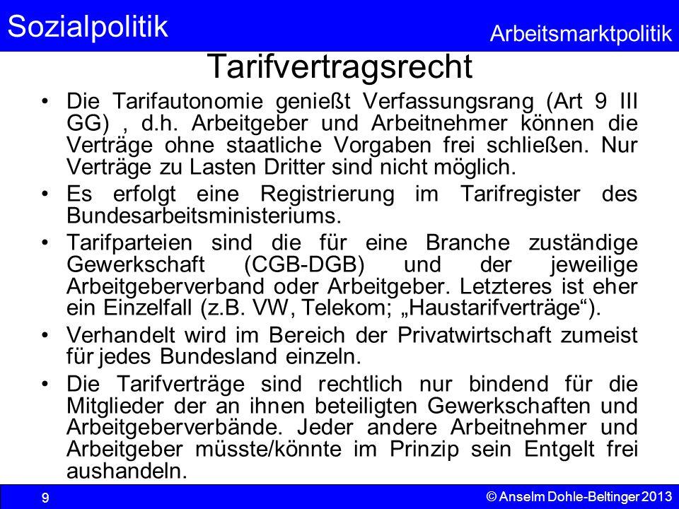 Sozialpolitik Arbeitsmarktpolitik © Anselm Dohle-Beltinger 2013 9 Tarifvertragsrecht Die Tarifautonomie genießt Verfassungsrang (Art 9 III GG), d.h. A