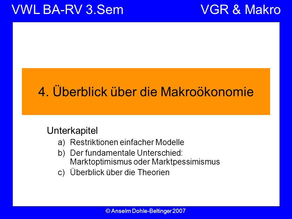 VWL BA-RV 3.SemVGR & Makro © Anselm Dohle-Beltinger 2007 4. Überblick über die Makroökonomie Unterkapitel a)Restriktionen einfacher Modelle b)Der fund