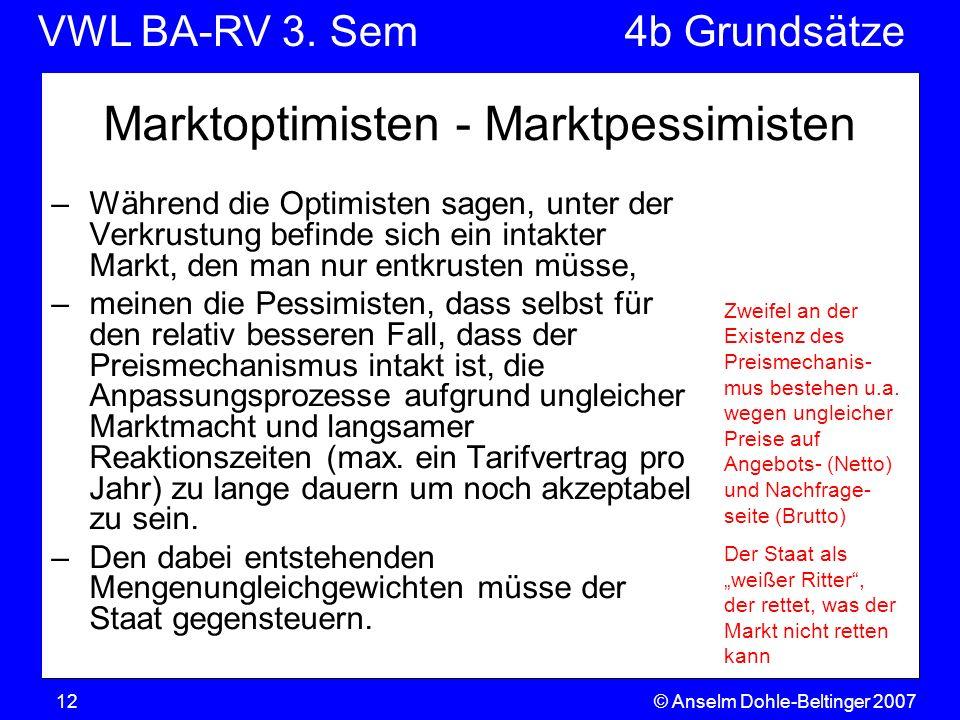 VWL BA-RV 3. SemVGR & Makro © Anselm Dohle-Beltinger 200712 Marktoptimisten - Marktpessimisten –Während die Optimisten sagen, unter der Verkrustung be