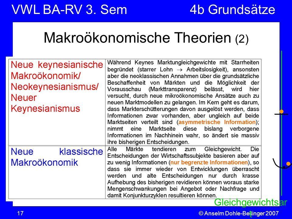 VWL BA-RV 3. SemVGR & Makro © Anselm Dohle-Beltinger 200717 Makroökonomische Theorien (2) Gleichgewichtsar t 4b Grundsätze