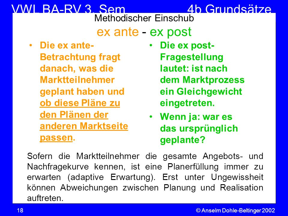 VWL BA-RV 3. SemVGR & Makro © Anselm Dohle-Beltinger 200218 Die ex ante- Betrachtung fragt danach, was die Marktteilnehmer geplant haben und ob diese