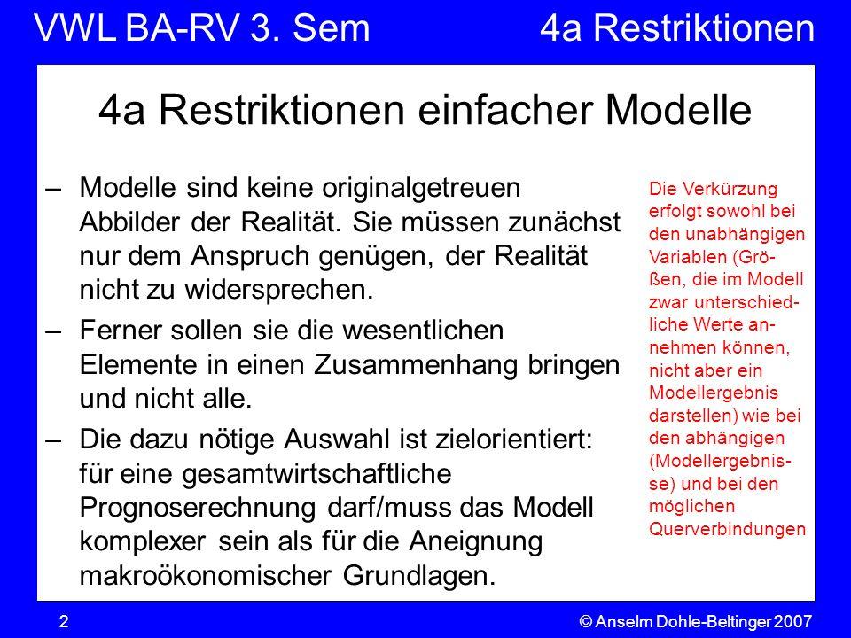VWL BA-RV 3. SemVGR & Makro © Anselm Dohle-Beltinger 20072 4a Restriktionen einfacher Modelle –Modelle sind keine originalgetreuen Abbilder der Realit