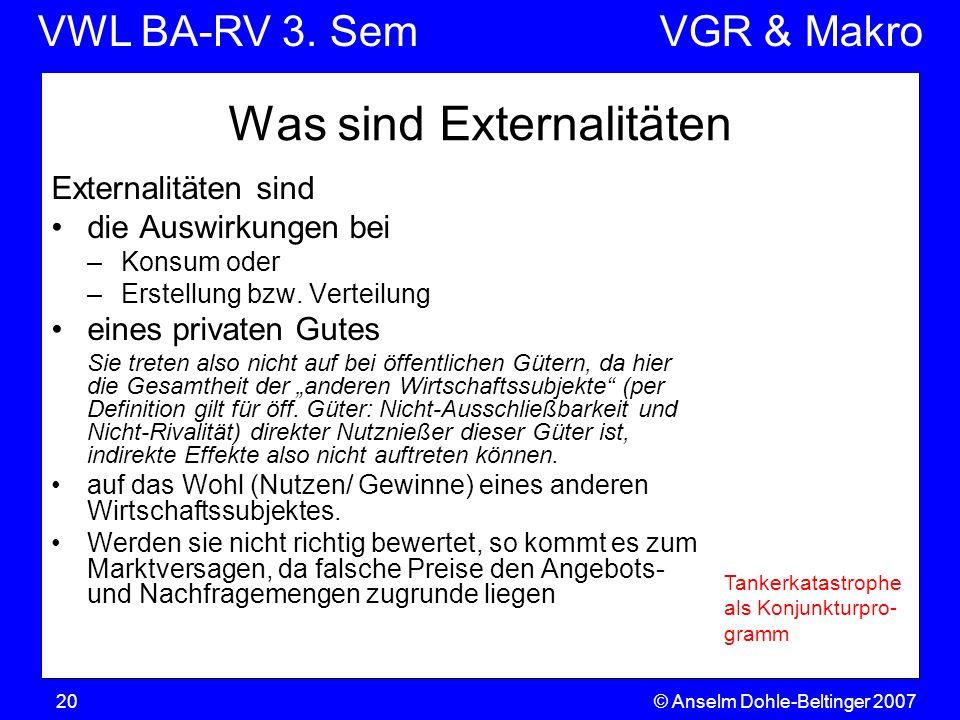 VWL BA-RV 3. SemVGR & Makro © Anselm Dohle-Beltinger 200720 Was sind Externalitäten Externalitäten sind die Auswirkungen bei –Konsum oder –Erstellung