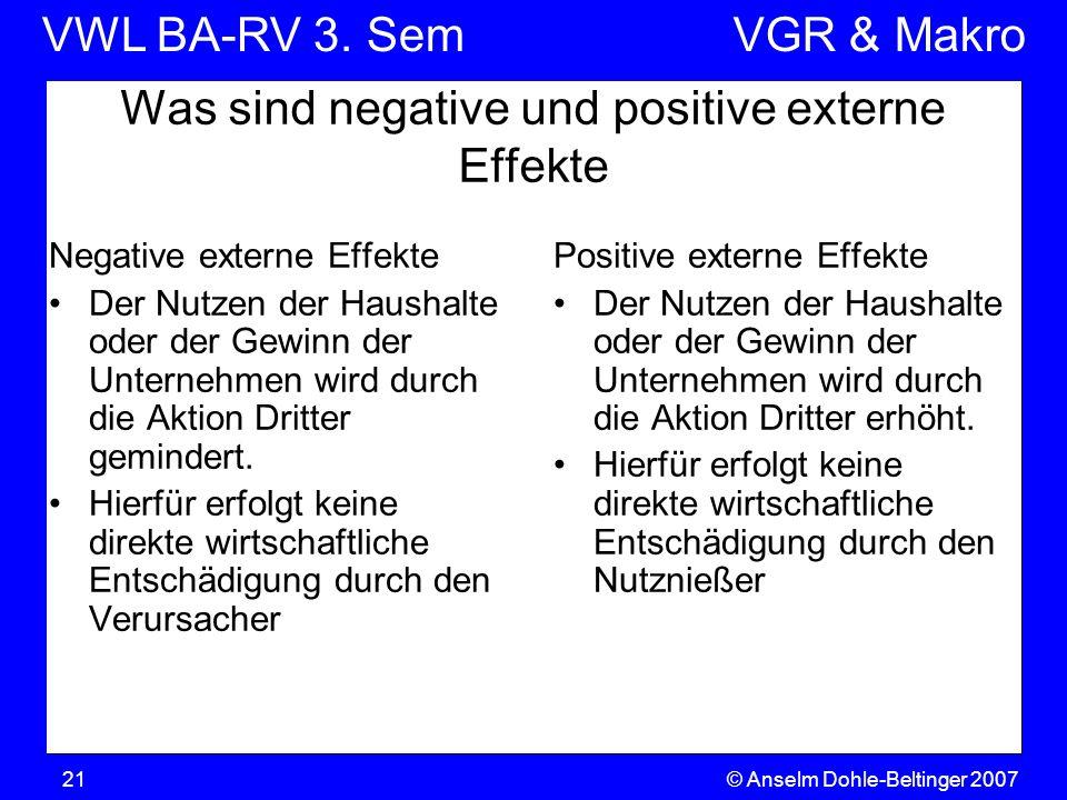 VWL BA-RV 3. SemVGR & Makro © Anselm Dohle-Beltinger 200721 Was sind negative und positive externe Effekte Negative externe Effekte Der Nutzen der Hau