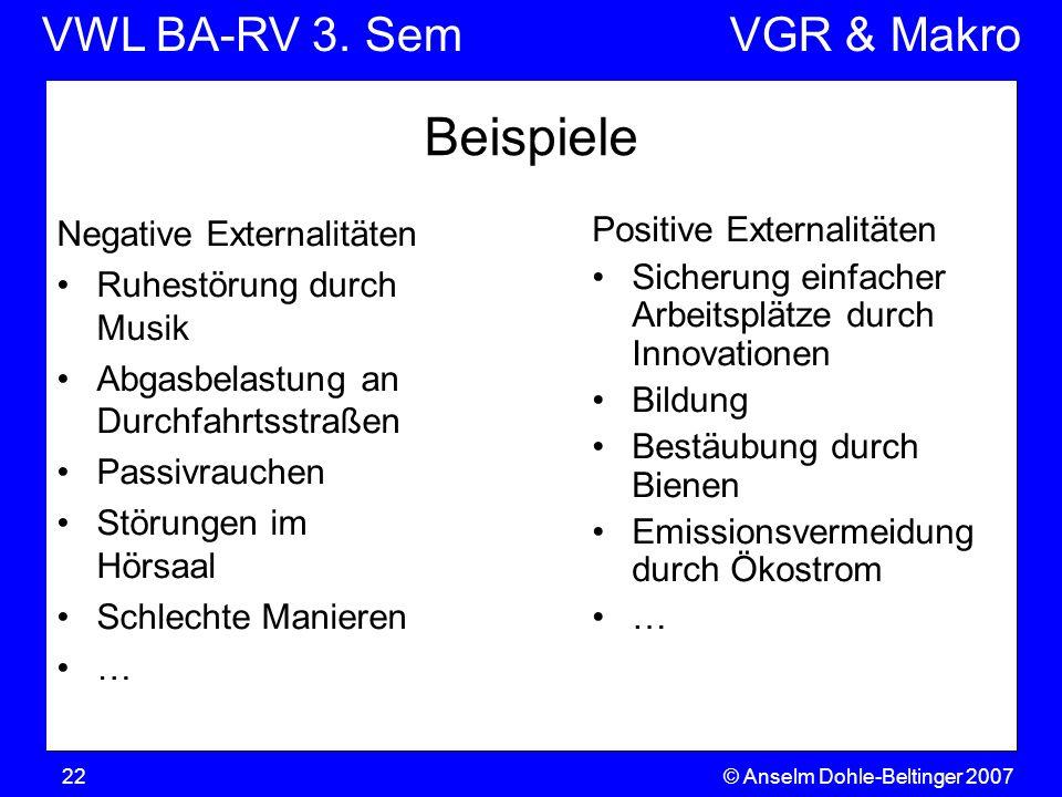 VWL BA-RV 3. SemVGR & Makro © Anselm Dohle-Beltinger 200722 Beispiele Negative Externalitäten Ruhestörung durch Musik Abgasbelastung an Durchfahrtsstr