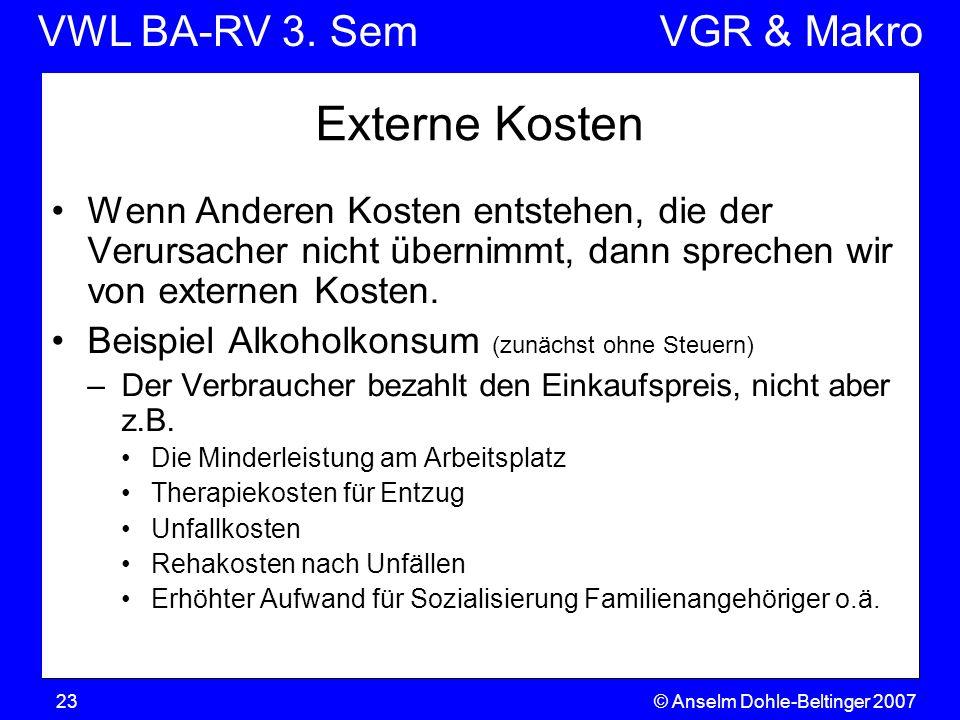 VWL BA-RV 3. SemVGR & Makro © Anselm Dohle-Beltinger 200723 Externe Kosten Wenn Anderen Kosten entstehen, die der Verursacher nicht übernimmt, dann sp