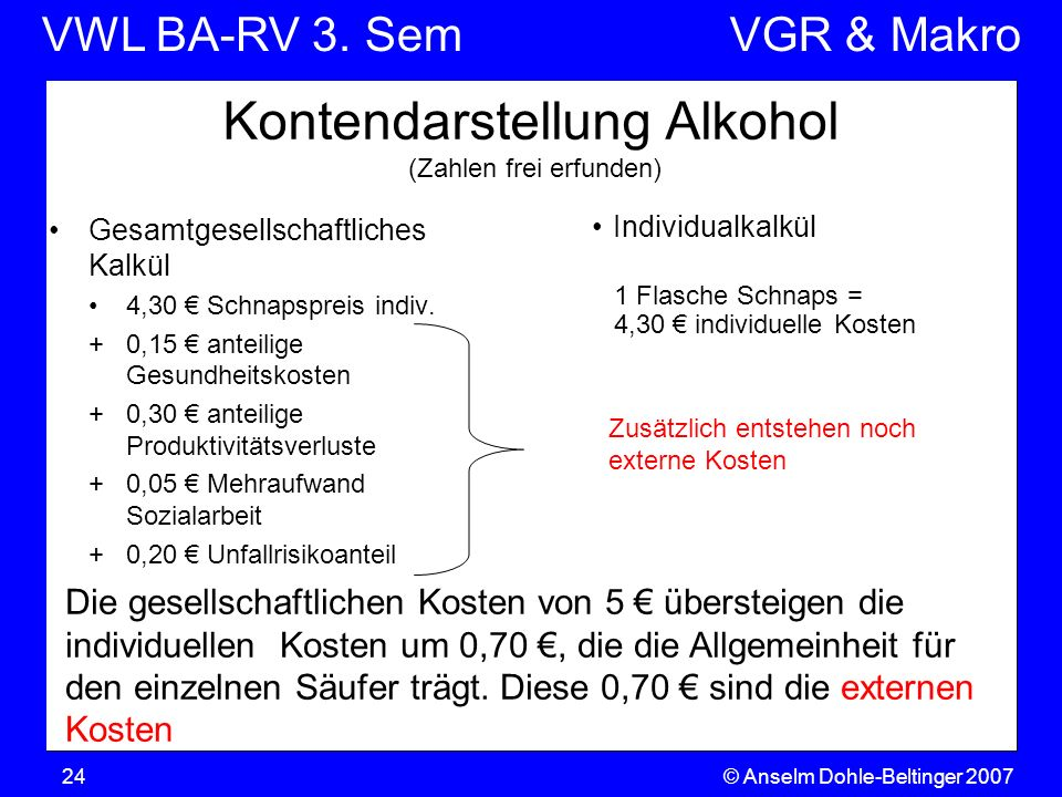 VWL BA-RV 3. SemVGR & Makro © Anselm Dohle-Beltinger 200724 Kontendarstellung Alkohol (Zahlen frei erfunden) Gesamtgesellschaftliches Kalkül 4,30 Schn