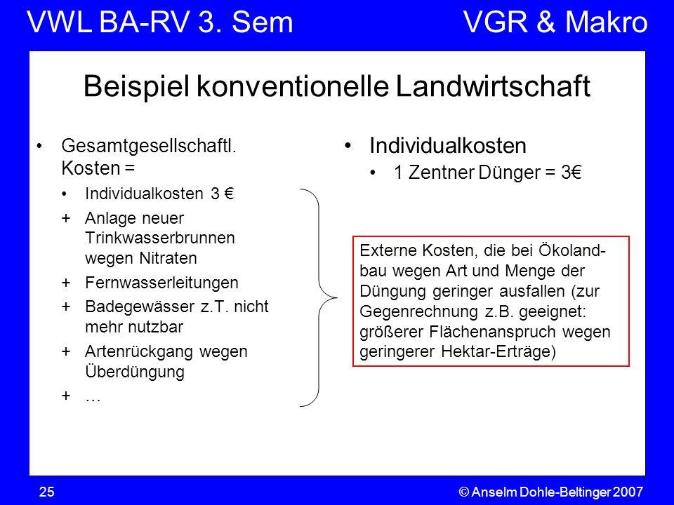 VWL BA-RV 3. SemVGR & Makro © Anselm Dohle-Beltinger 200725 Beispiel konventionelle Landwirtschaft Gesamtgesellschaftl. Kosten = Individualkosten 3 +A