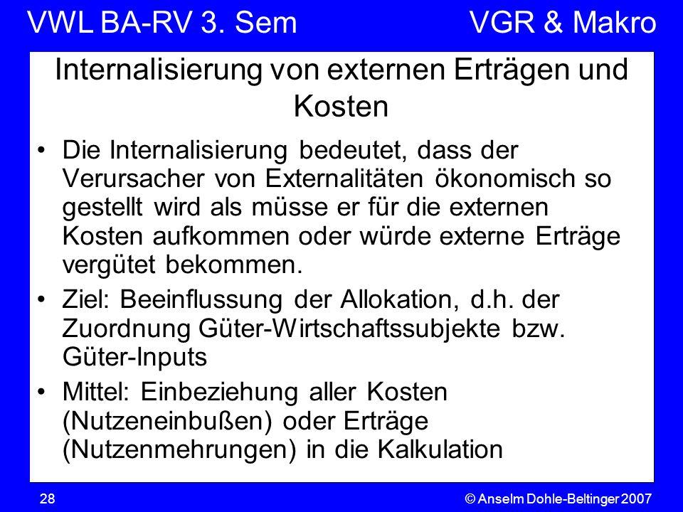VWL BA-RV 3. SemVGR & Makro © Anselm Dohle-Beltinger 200728 Internalisierung von externen Erträgen und Kosten Die Internalisierung bedeutet, dass der