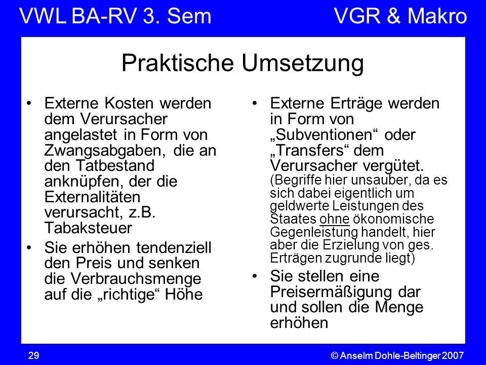 VWL BA-RV 3. SemVGR & Makro © Anselm Dohle-Beltinger 200729 Praktische Umsetzung Externe Kosten werden dem Verursacher angelastet in Form von Zwangsab