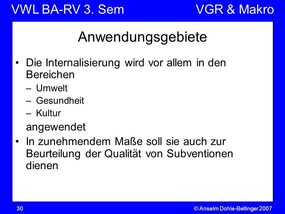 VWL BA-RV 3. SemVGR & Makro © Anselm Dohle-Beltinger 200730 Anwendungsgebiete Die Internalisierung wird vor allem in den Bereichen –Umwelt –Gesundheit