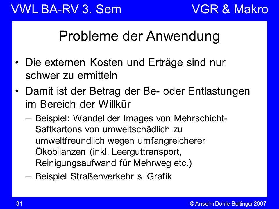 VWL BA-RV 3. SemVGR & Makro © Anselm Dohle-Beltinger 200731 Probleme der Anwendung Die externen Kosten und Erträge sind nur schwer zu ermitteln Damit