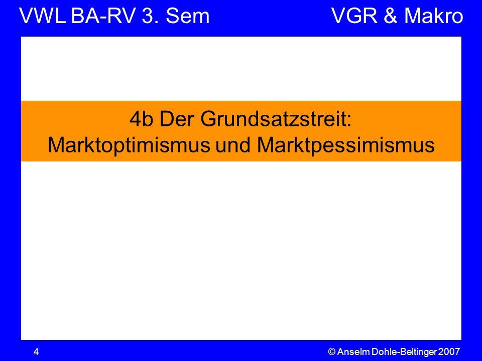 VWL BA-RV 3. SemVGR & Makro © Anselm Dohle-Beltinger 20074 4b Der Grundsatzstreit: Marktoptimismus und Marktpessimismus