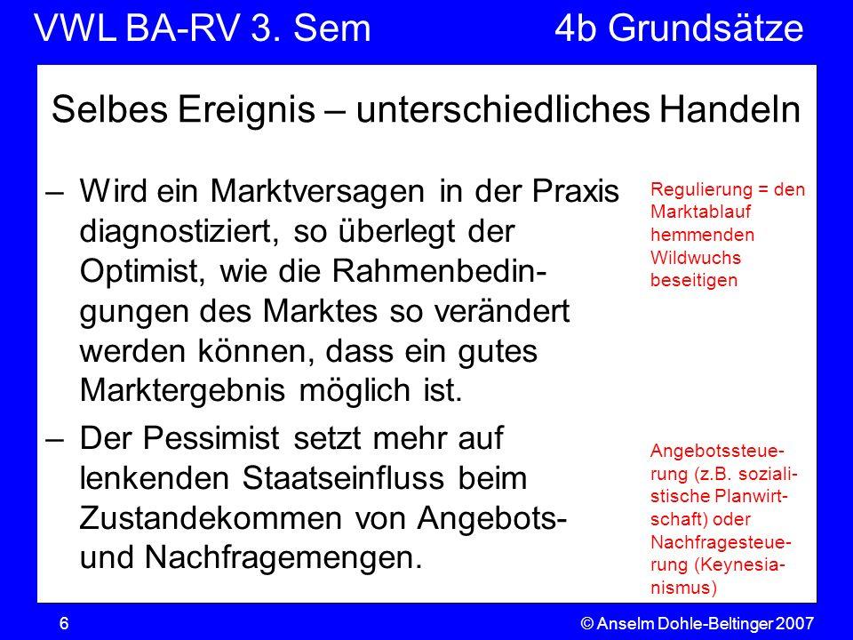 VWL BA-RV 3. SemVGR & Makro © Anselm Dohle-Beltinger 20076 Selbes Ereignis – unterschiedliches Handeln –Wird ein Marktversagen in der Praxis diagnosti