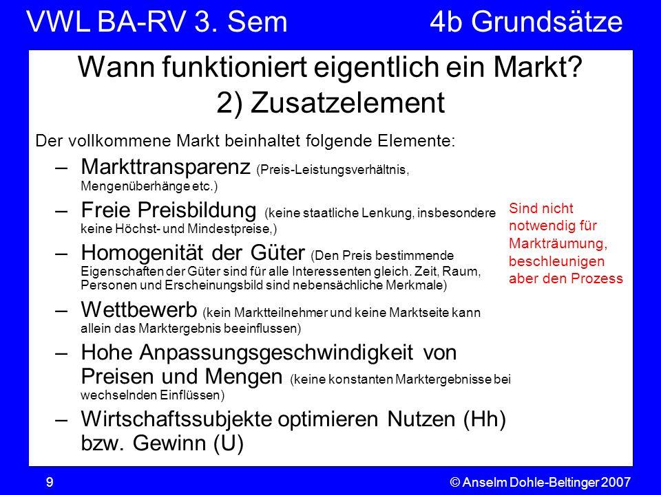 VWL BA-RV 3. SemVGR & Makro © Anselm Dohle-Beltinger 20079 Wann funktioniert eigentlich ein Markt? 2) Zusatzelement Der vollkommene Markt beinhaltet f