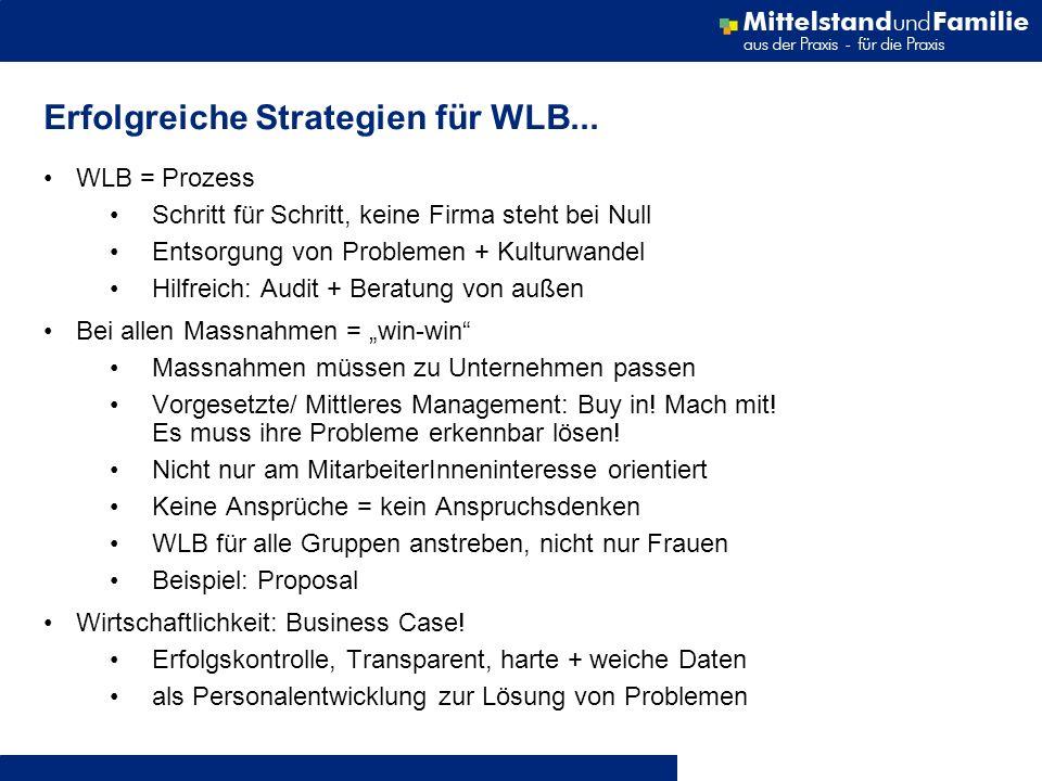 Seite 18 Erfolgreiche Strategien für WLB... WLB = Prozess Schritt für Schritt, keine Firma steht bei Null Entsorgung von Problemen + Kulturwandel Hilf