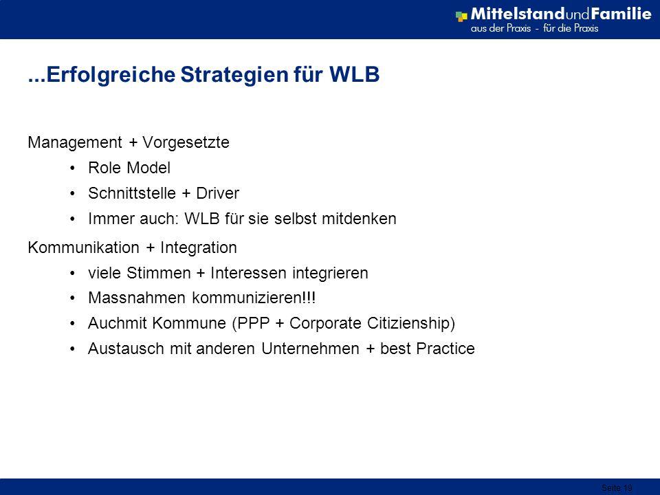 Seite 19...Erfolgreiche Strategien für WLB Management + Vorgesetzte Role Model Schnittstelle + Driver Immer auch: WLB für sie selbst mitdenken Kommuni